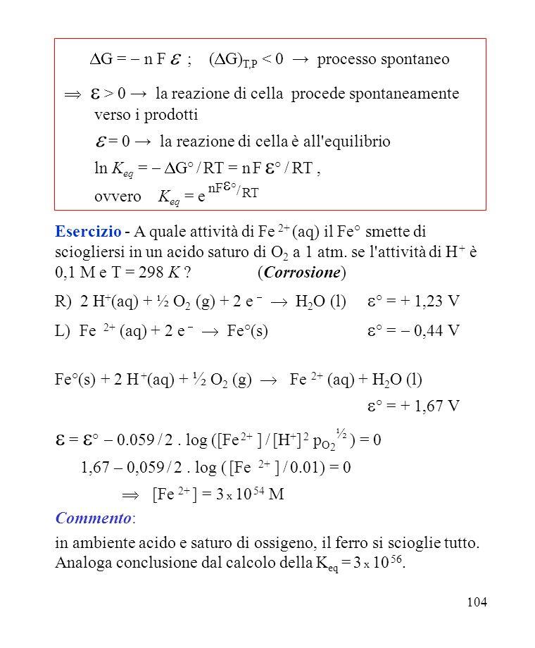 e = e° - 0.059 / 2 . log ([Fe 2+ ] / [H+] 2 pO2½ ) = 0